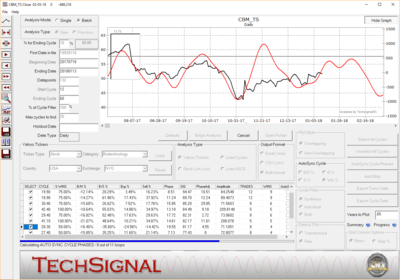 Techsignal 10 EOD/ Intraday with AutoSync and AutoScan - Annual License