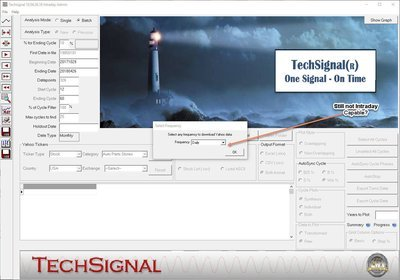 Symposium 2019 Wealthbuilder Academy Total Techsignal Software and Training - Annual Fee