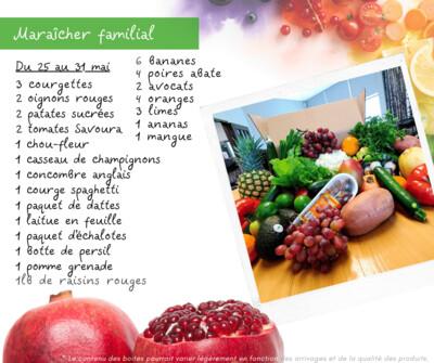 Panier Légumes Familiale