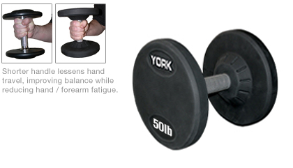 York Medial Grip Rubber Coated Pro Style Dumbbell Set (5LB To 50LB Pairs)