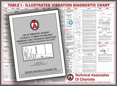 Vibration Diagnostic Wall Chart + the Comprehensive Booklet