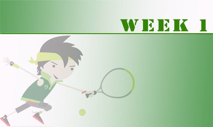 Ages 10+ Easter Camps Week 1: 1st April - 5th April