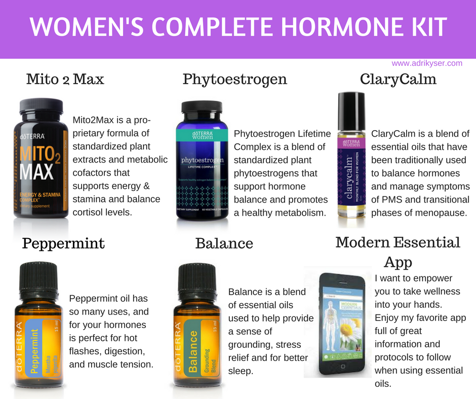 Women's Hormone Kit
