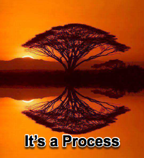 It's a Process - 8/15/07