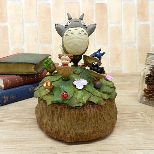 Caja Musical Totoro Limitada